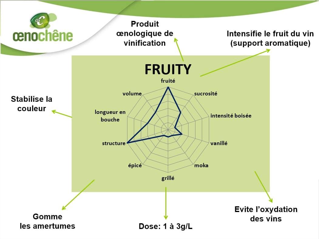 fiche_fruity